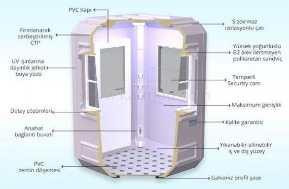 Specifiche tecniche della cabina modulare